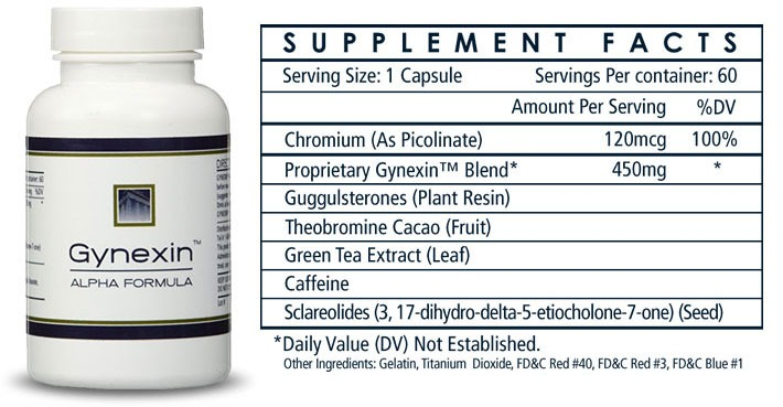 Gynexin Ingredients - Label